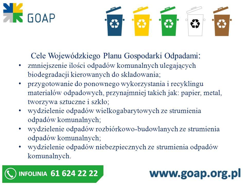 Cele Wojewódzkiego Planu Gospodarki Odpadami : zmniejszenie ilości odpadów komunalnych ulegających biodegradacji kierowanych do składowania; przygotow