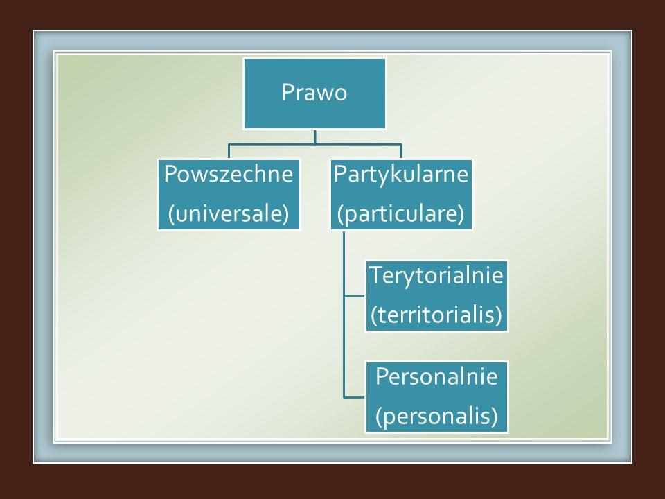 Prawo Powszechne (universale) Partykularne (particulare) Terytorialnie (territorialis) Personalnie (personalis)