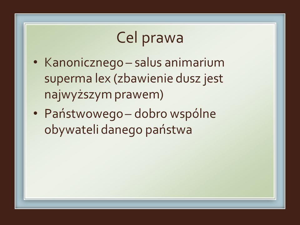 Cel prawa Kanonicznego – salus animarium superma lex (zbawienie dusz jest najwyższym prawem) Państwowego – dobro wspólne obywateli danego państwa