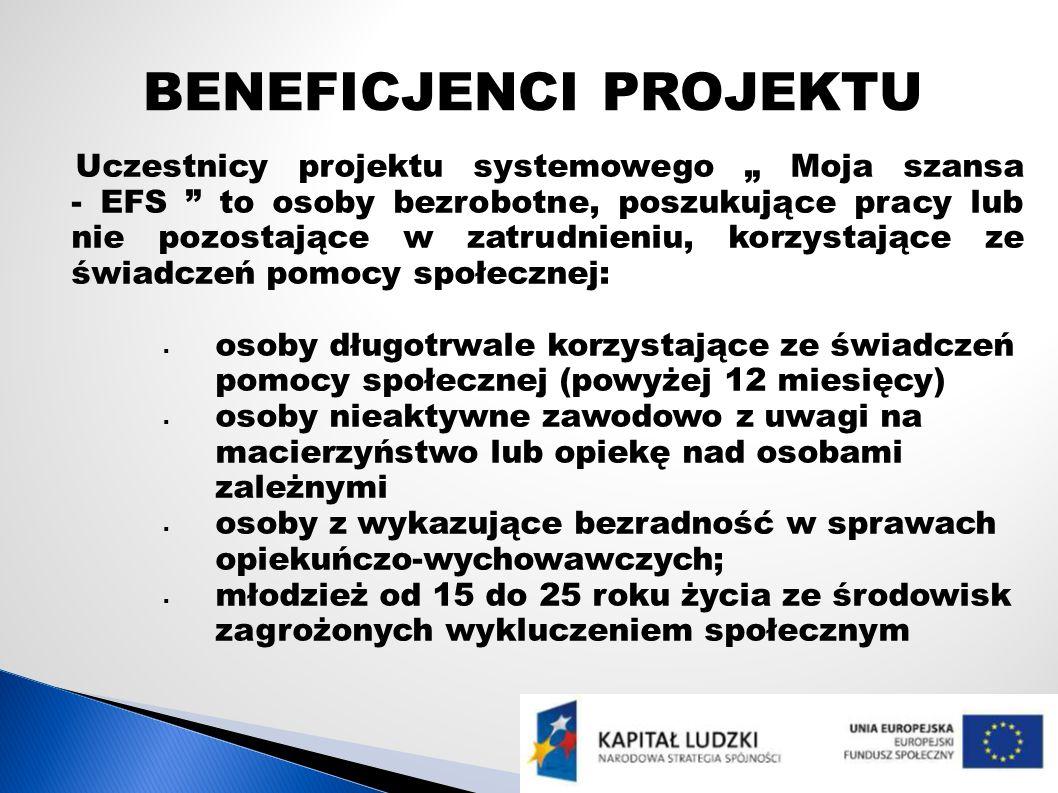 BENEFICJENCI PROJEKTU Uczestnicy projektu systemowego Moja szansa - EFS to osoby bezrobotne, poszukujące pracy lub nie pozostające w zatrudnieniu, kor