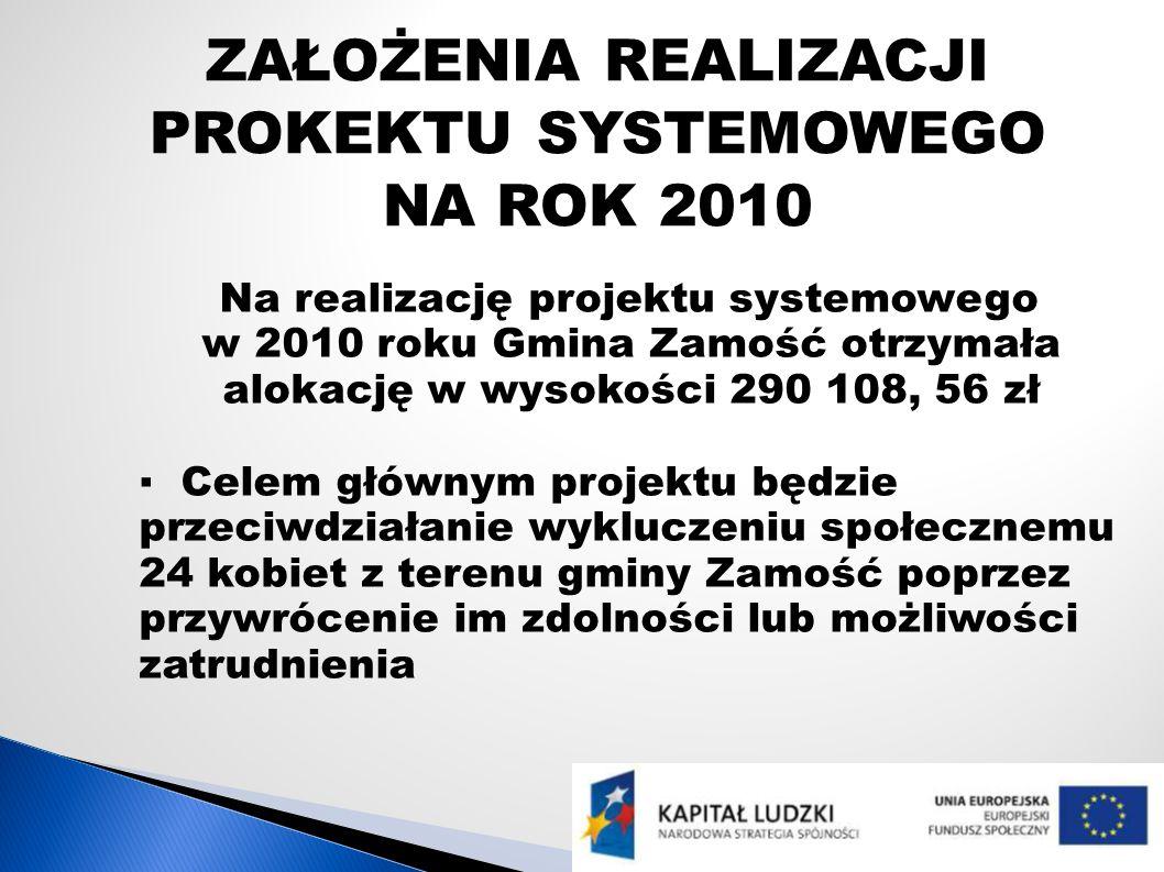 ZAŁOŻENIA REALIZACJI PROKEKTU SYSTEMOWEGO NA ROK 2010 Na realizację projektu systemowego w 2010 roku Gmina Zamość otrzymała alokację w wysokości 290 1