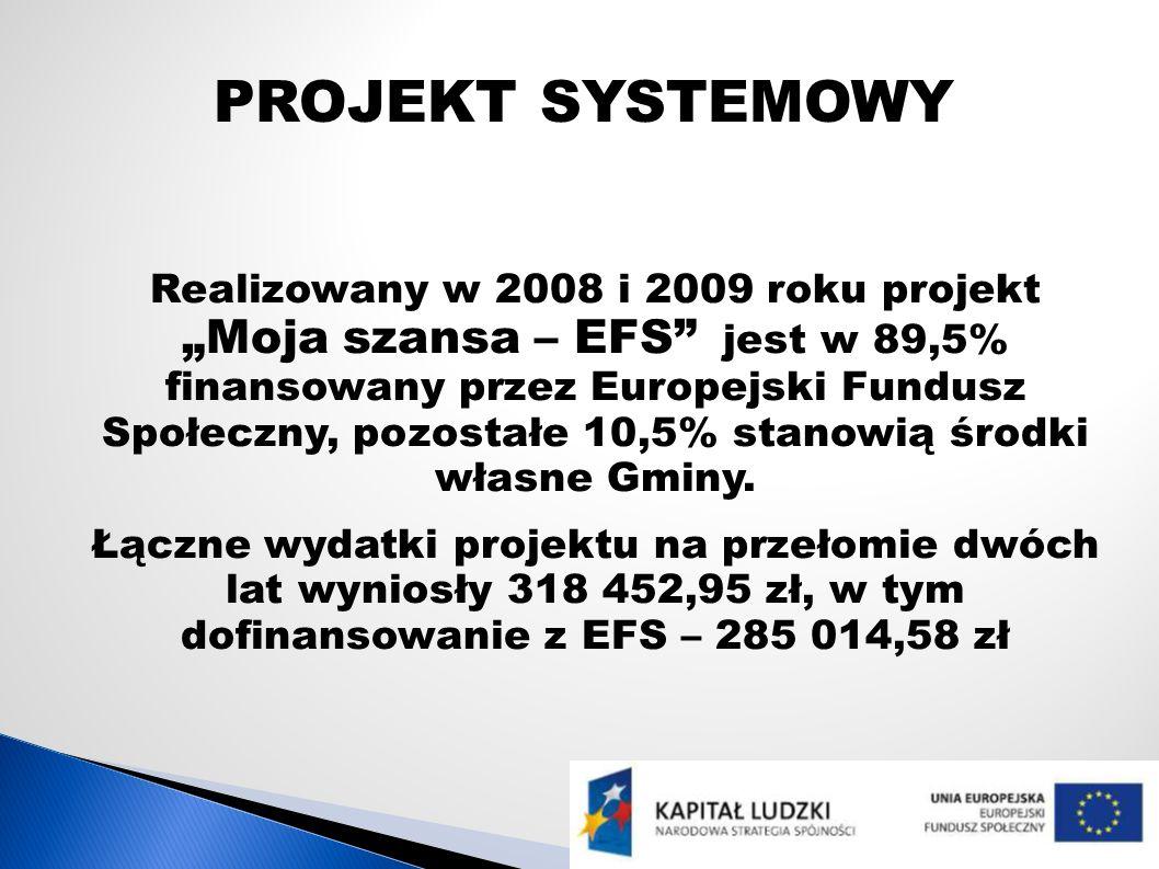 PROJEKT SYSTEMOWY Realizowany w 2008 i 2009 roku projekt Moja szansa – EFS jest w 89,5% finansowany przez Europejski Fundusz Społeczny, pozostałe 10,5