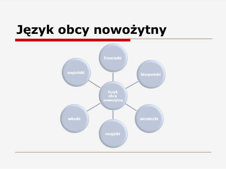 Język obcy nowożytny Język obcy nowożytny francuski hiszpański niemiecki rosyjski włoski angielski