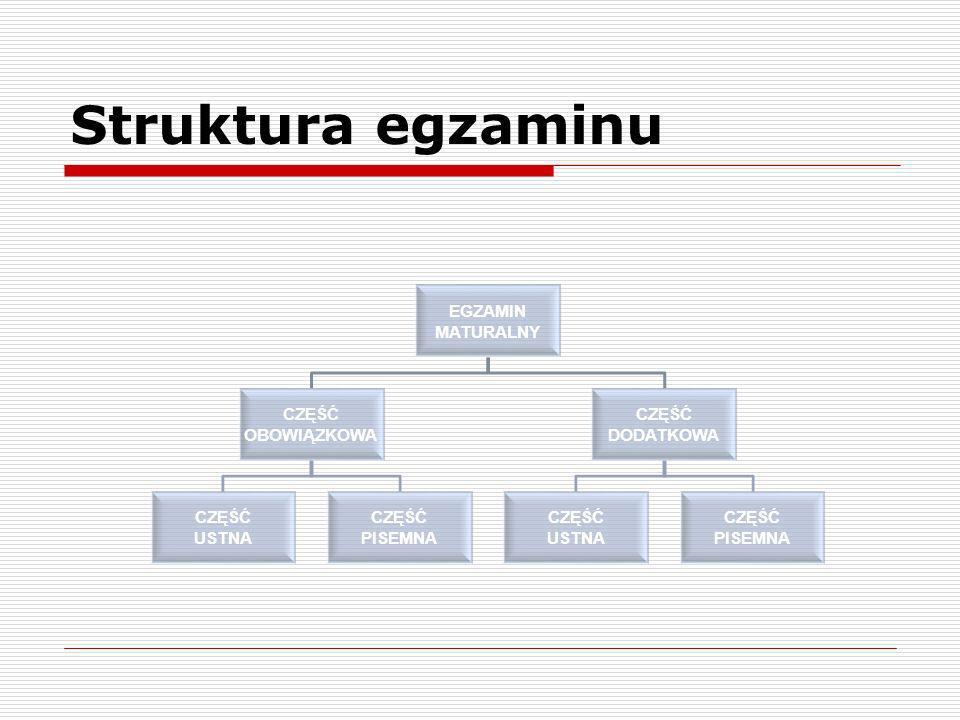 EGZAMIN MATURALNY CZĘŚĆ OBOWIĄZKOWA CZĘŚĆ USTNA CZĘŚĆ PISEMNA CZĘŚĆ DODATKOWA CZĘŚĆ USTNA CZĘŚĆ PISEMNA Struktura egzaminu
