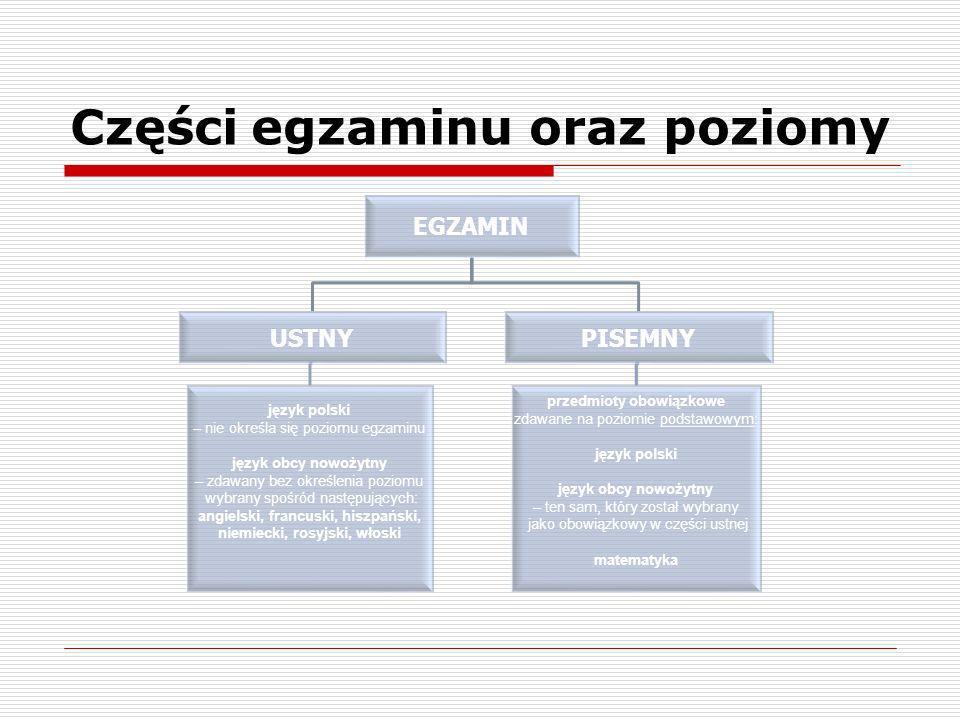 Części egzaminu oraz poziomy EGZAMIN USTNY język polski – nie określa się poziomu egzaminu język obcy nowożytny – zdawany bez określenia poziomu wybrany spośród następujących: angielski, francuski, hiszpański, niemiecki, rosyjski, włoski PISEMNY przedmioty obowiązkowe zdawane na poziomie podstawowym: język polski język obcy nowożytny – ten sam, który został wybrany jako obowiązkowy w części ustnej matematyka