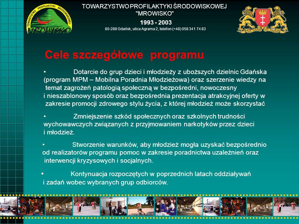 TOWARZYSTWO PROFILAKTYKI ŚRODOWISKOWEJ MROWISKO 1993 - 2003 80-288 Gdańsk, ulica Agrarna 2, telefon (+48) 058 341 74 83 Cele szczegółowe programu Dotarcie do grup dzieci i młodzieży z uboższych dzielnic Gdańska (program MPM – Mobilna Poradnia Młodzieżowa) oraz szerzenie wiedzy na temat zagrożeń patologią społeczną w bezpośredni, nowoczesny i nieszablonowy sposób oraz bezpośrednia prezentacja atrakcyjnej oferty w zakresie promocji zdrowego stylu życia, z której młodzież może skorzystać Zmniejszenie szkód społecznych oraz szkolnych trudności wychowawczych związanych z przyjmowaniem narkotyków przez dzieci i młodzież.
