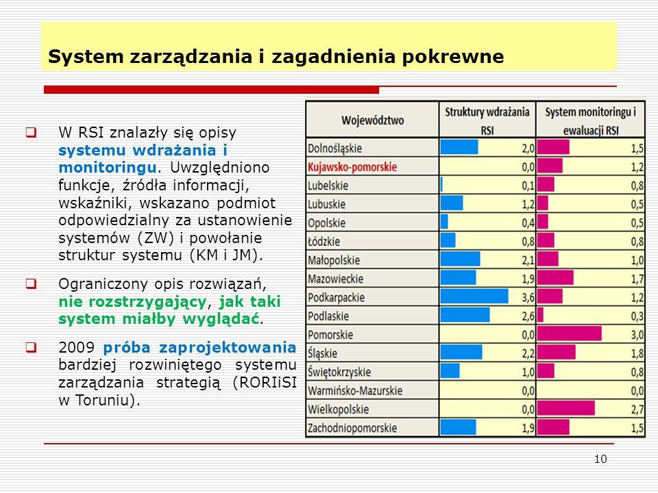 System zarządzania i zagadnienia pokrewne 10 W RSI znalazły się opisy systemu wdrażania i monitoringu.