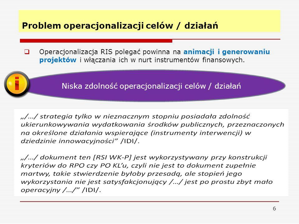 Problem operacjonalizacji celów / działań 6 Niska zdolność operacjonalizacji celów / działań Operacjonalizacja RIS polegać powinna na animacji i generowaniu projektów i włączania ich w nurt instrumentów finansowych.