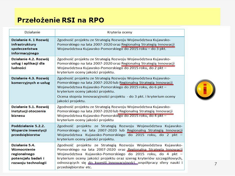 Przełożenie RSI na RPO 7