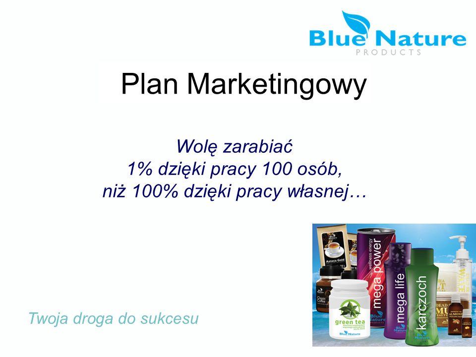 Plan Marketingowy Twoja droga do sukcesu Wolę zarabiać 1% dzięki pracy 100 osób, niż 100% dzięki pracy własnej…