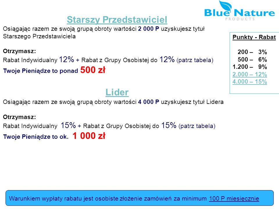 Punkty - Rabat 200 – 3% 500 – 6% 1.200 – 9% 2.000 – 12% 4.000 – 15% Starszy Przedstawiciel Osiągając razem ze swoją grupą obroty wartości 2 000 P uzys