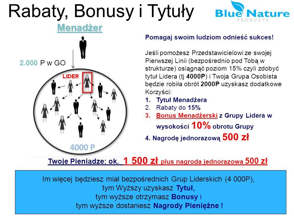 Rabaty, Bonusy i TytułyMenadżer 2.000 P w GO Pomagaj swoim ludziom odnieść sukces! Jeśli pomożesz Przedstawicielowi ze swojej Pierwszej Linii (bezpośr