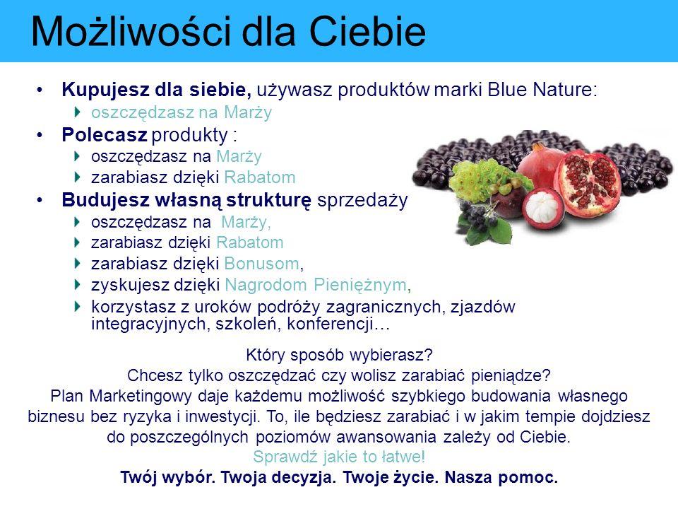 Możliwości dla Ciebie Kupujesz dla siebie, używasz produktów marki Blue Nature: oszczędzasz na Marży Polecasz produkty : oszczędzasz na Marży zarabias