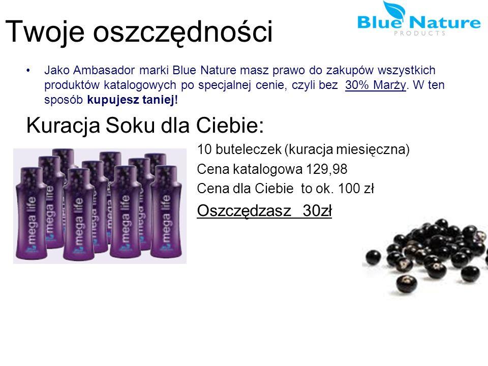 Twoje oszczędności Jako Ambasador marki Blue Nature masz prawo do zakupów wszystkich produktów katalogowych po specjalnej cenie, czyli bez 30% Marży.