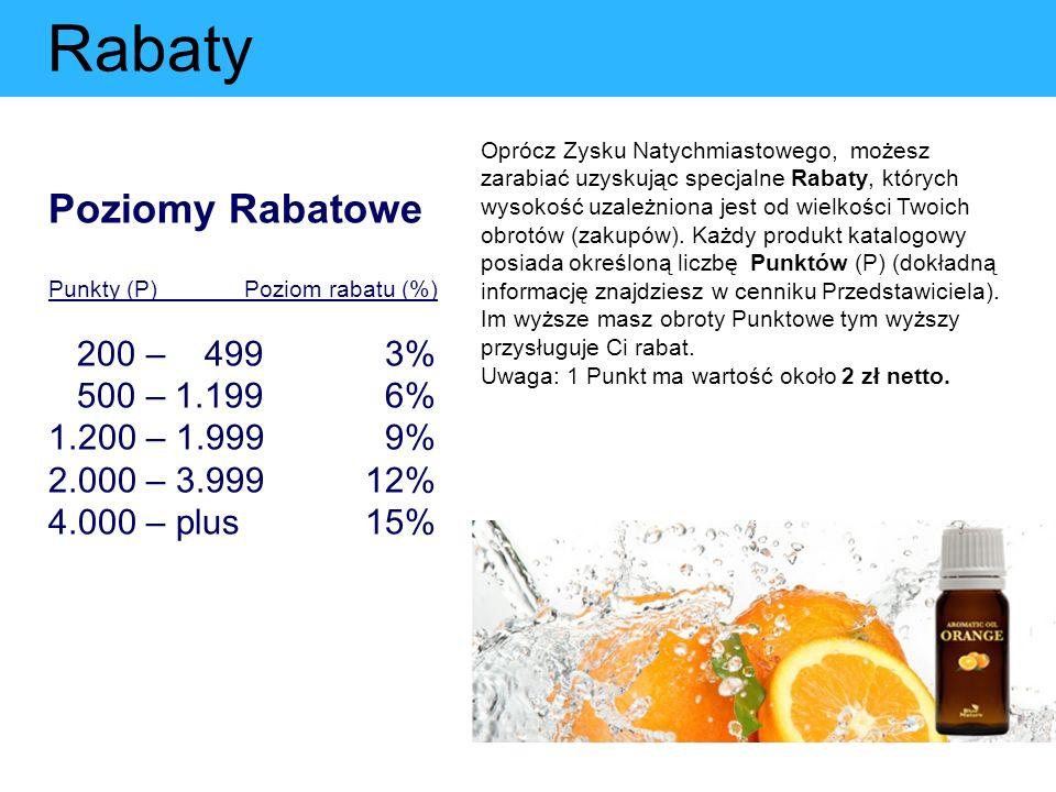 Rabaty Poziomy Rabatowe Punkty (P) Poziom rabatu (%) 200 – 499 3% 500 – 1.199 6% 1.200 – 1.999 9% 2.000 – 3.99912% 4.000 – plus15% Oprócz Zysku Natych
