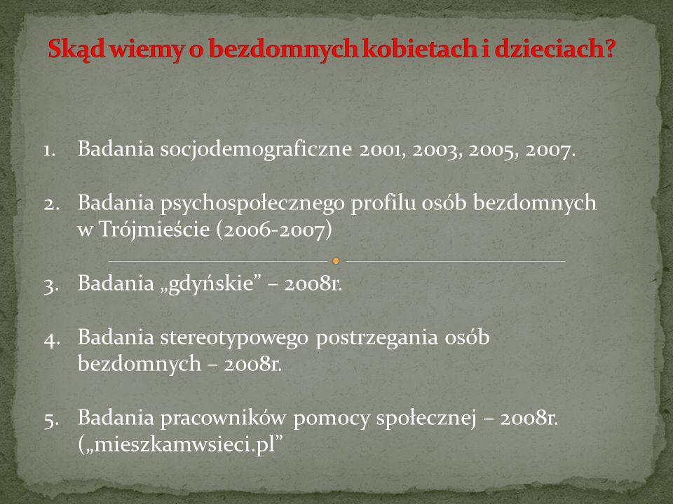 1.Badania socjodemograficzne 2001, 2003, 2005, 2007. 2.Badania psychospołecznego profilu osób bezdomnych w Trójmieście (2006-2007) 3.Badania gdyńskie