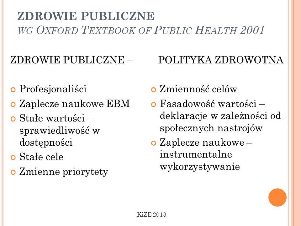 ZDROWIE PUBLICZNE WG O XFORD T EXTBOOK OF P UBLIC H EALTH 2001 ZDROWIE PUBLICZNE – Profesjonaliści Zaplecze naukowe EBM Stałe wartości – sprawiedliwoś