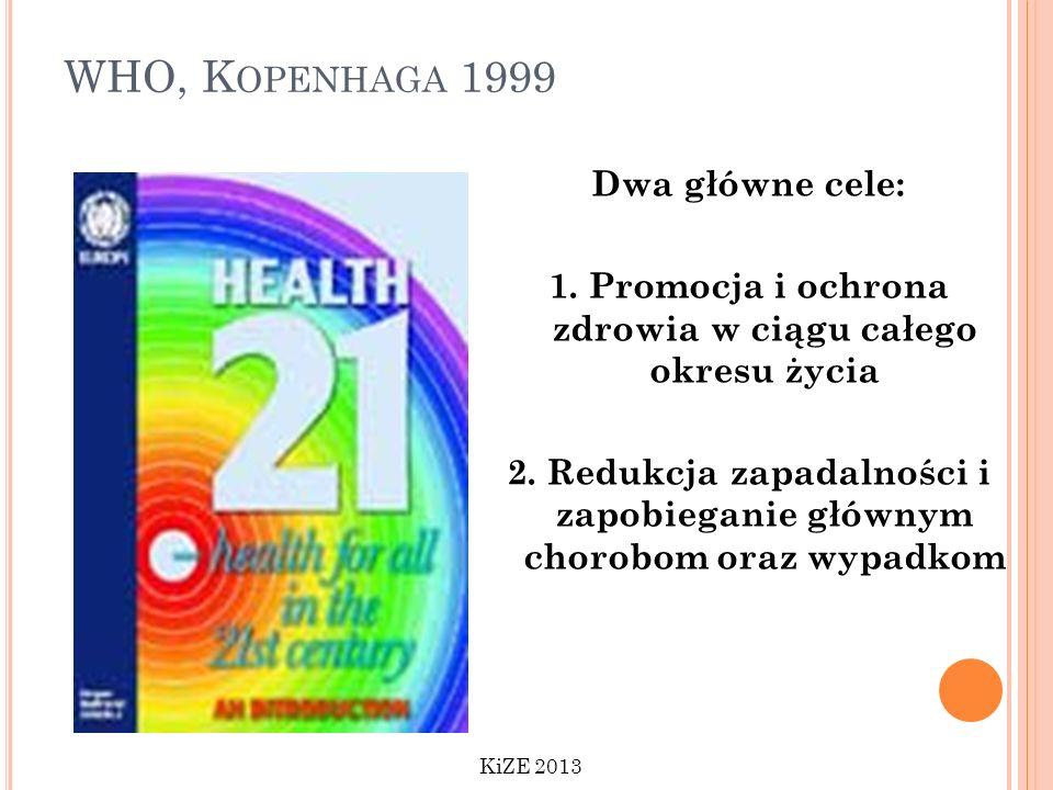 WHO, K OPENHAGA 1999 Dwa główne cele: 1. Promocja i ochrona zdrowia w ciągu całego okresu życia 2. Redukcja zapadalności i zapobieganie głównym chorob