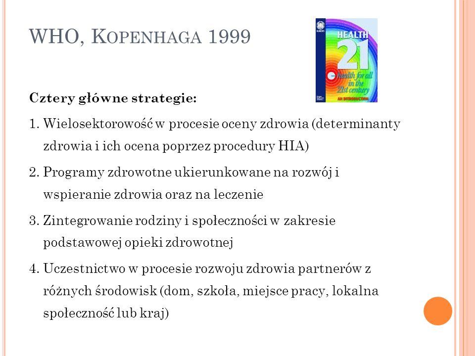 WHO, K OPENHAGA 1999 Cztery główne strategie: 1. Wielosektorowość w procesie oceny zdrowia (determinanty zdrowia i ich ocena poprzez procedury HIA) 2.