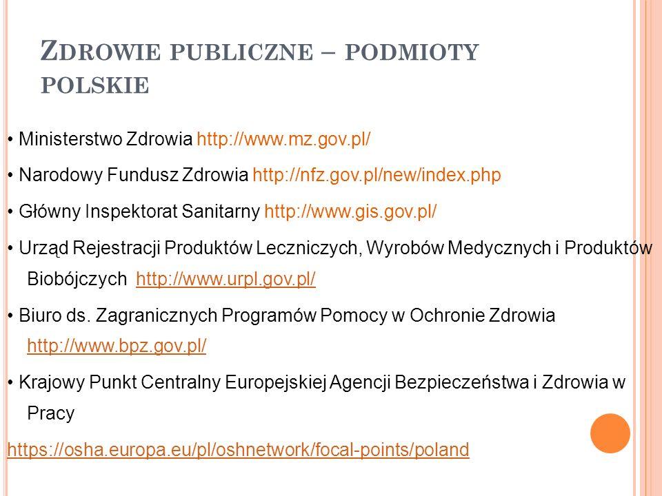 Z DROWIE PUBLICZNE – PODMIOTY POLSKIE Ministerstwo Zdrowia http://www.mz.gov.pl/ Narodowy Fundusz Zdrowia http://nfz.gov.pl/new/index.php Główny Inspe