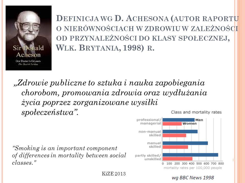 D EFINICJA WG D. A CHESONA ( AUTOR RAPORTU O NIERÓWNOŚCIACH W ZDROWIU W ZALEŻNOŚCI OD PRZYNALEŻNOŚCI DO KLASY SPOŁECZNEJ, W LK. B RYTANIA, 1998) R. Zd
