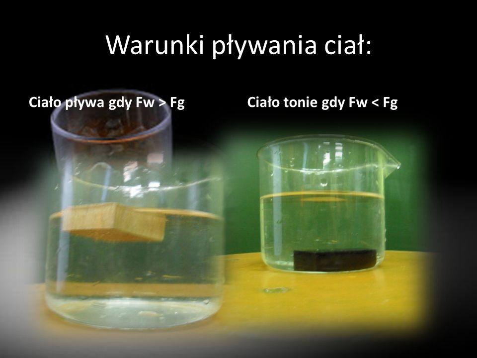 Warunki pływania ciał: Ciało pływa gdy Fw > FgCiało tonie gdy Fw < Fg
