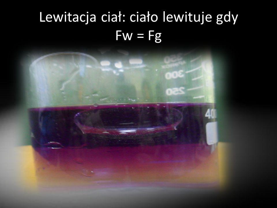 Lewitacja ciał: ciało lewituje gdy Fw = Fg