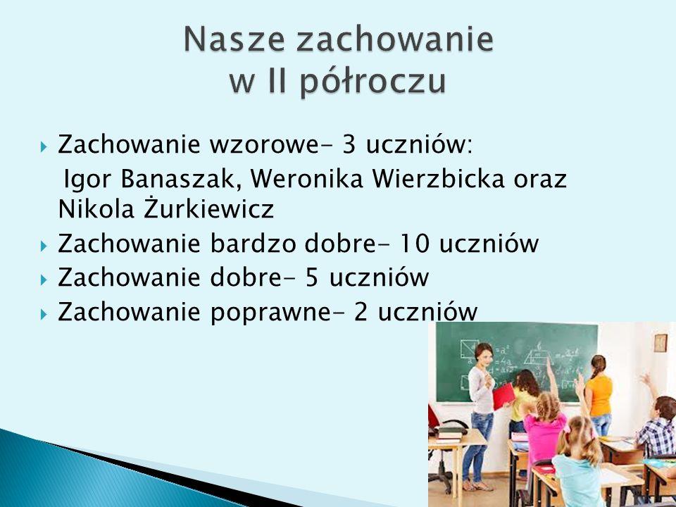 Zachowanie wzorowe- 3 uczniów: Igor Banaszak, Weronika Wierzbicka oraz Nikola Żurkiewicz Zachowanie bardzo dobre- 10 uczniów Zachowanie dobre- 5 uczni
