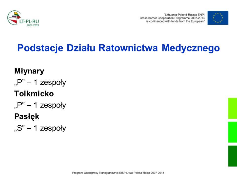 Podstacje Działu Ratownictwa Medycznego Młynary P – 1 zespoły Tolkmicko P – 1 zespoły Pasłęk S – 1 zespoły