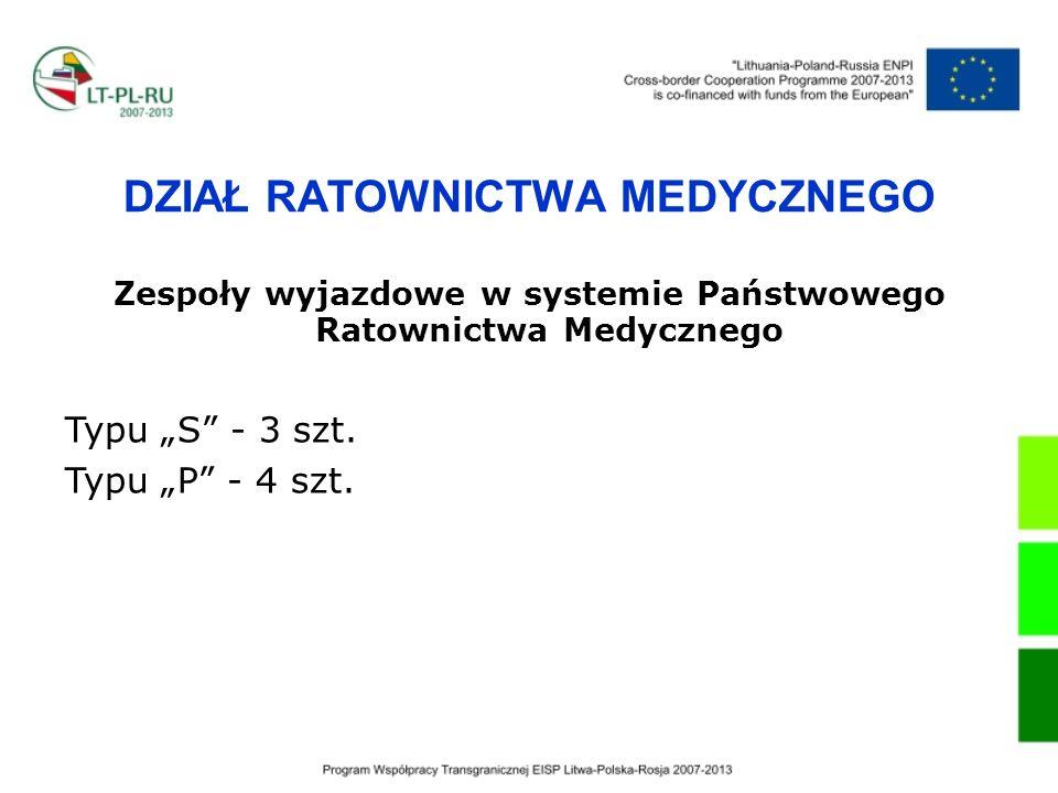 DZIAŁ RATOWNICTWA MEDYCZNEGO Zespoły wyjazdowe w systemie Państwowego Ratownictwa Medycznego Typu S - 3 szt. Typu P - 4 szt.