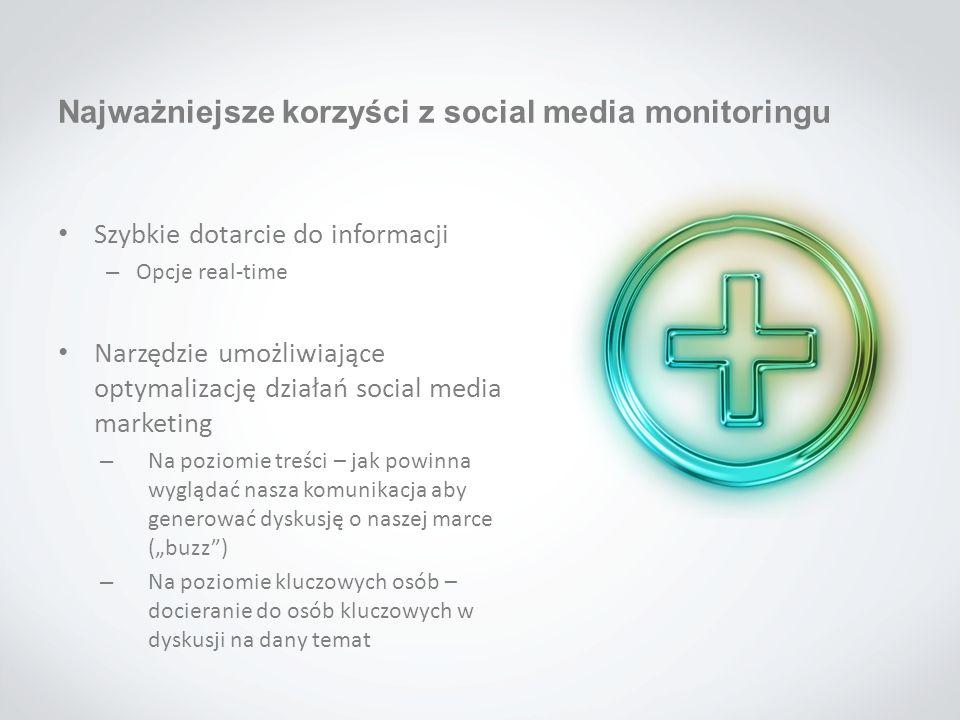 Najważniejsze korzyści z social media monitoringu Szybkie dotarcie do informacji – Opcje real-time Narzędzie umożliwiające optymalizację działań socia