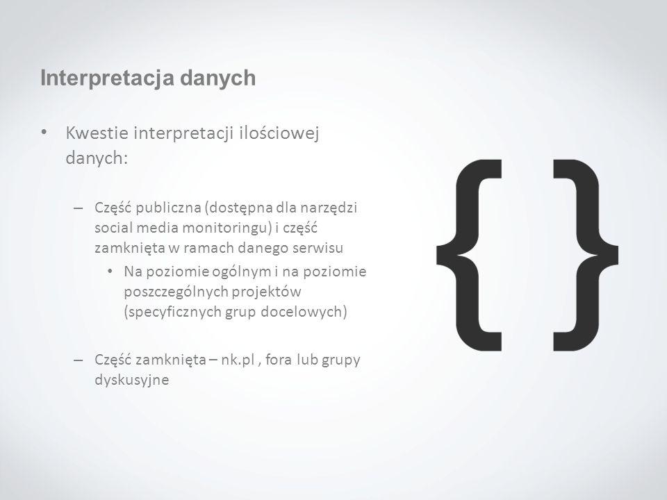 Interpretacja danych Kwestie interpretacji ilościowej danych: – Część publiczna (dostępna dla narzędzi social media monitoringu) i część zamknięta w r