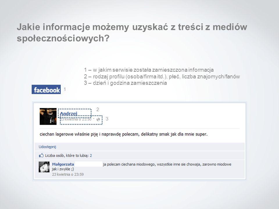 Jakie informacje możemy uzyskać z treści z mediów społecznościowych? 1 2 3 1 – w jakim serwisie została zamieszczona informacja 2 – rodzaj profilu (os