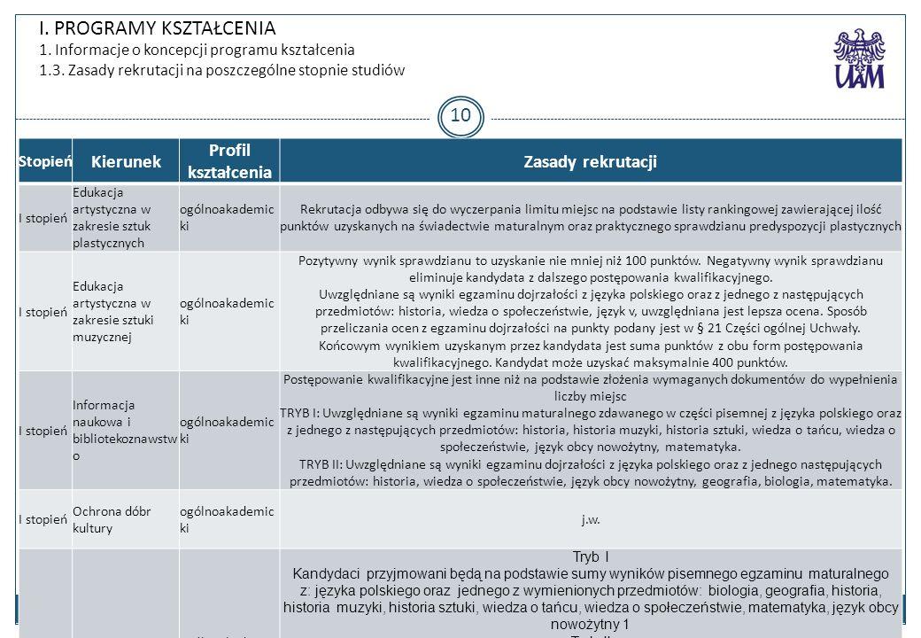 I. PROGRAMY KSZTAŁCENIA 1. Informacje o koncepcji programu kształcenia 1.3. Zasady rekrutacji na poszczególne stopnie studiów Grudzień 2012 10 Rada ds