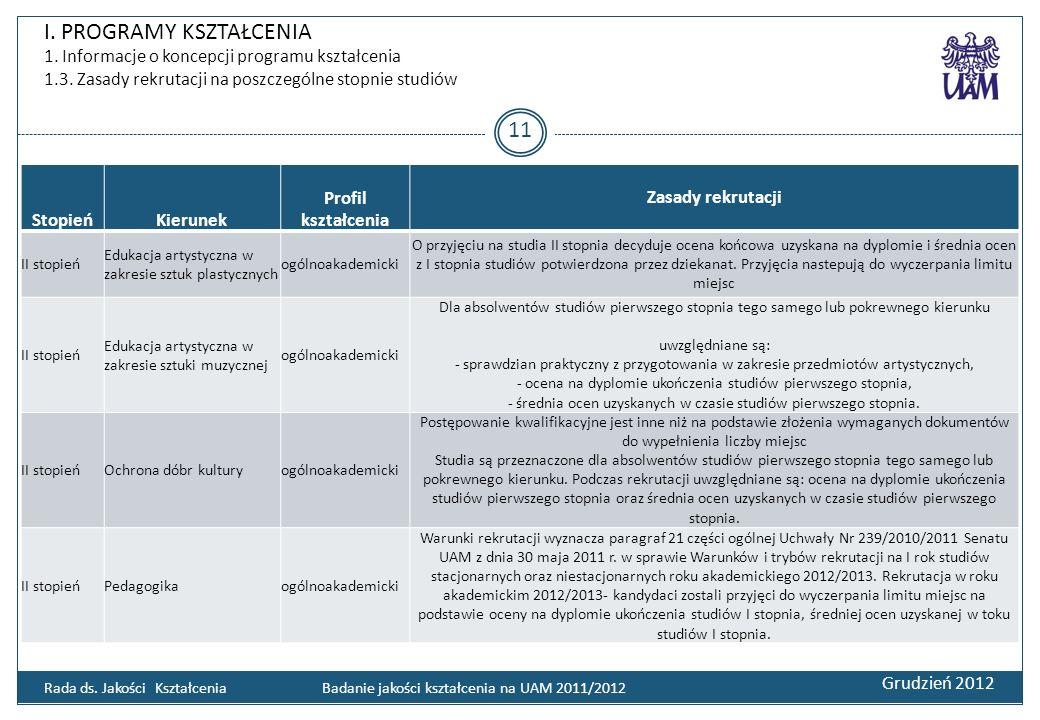 I. PROGRAMY KSZTAŁCENIA 1. Informacje o koncepcji programu kształcenia 1.3. Zasady rekrutacji na poszczególne stopnie studiów Grudzień 2012 11 Rada ds