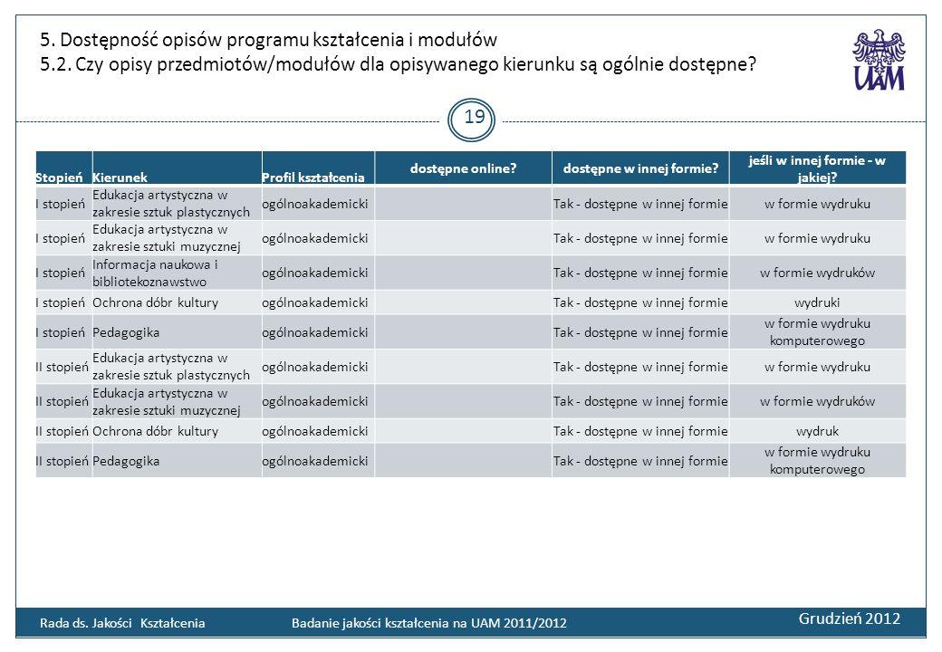 5. Dostępność opisów programu kształcenia i modułów 5.2. Czy opisy przedmiotów/modułów dla opisywanego kierunku są ogólnie dostępne? Grudzień 2012 19