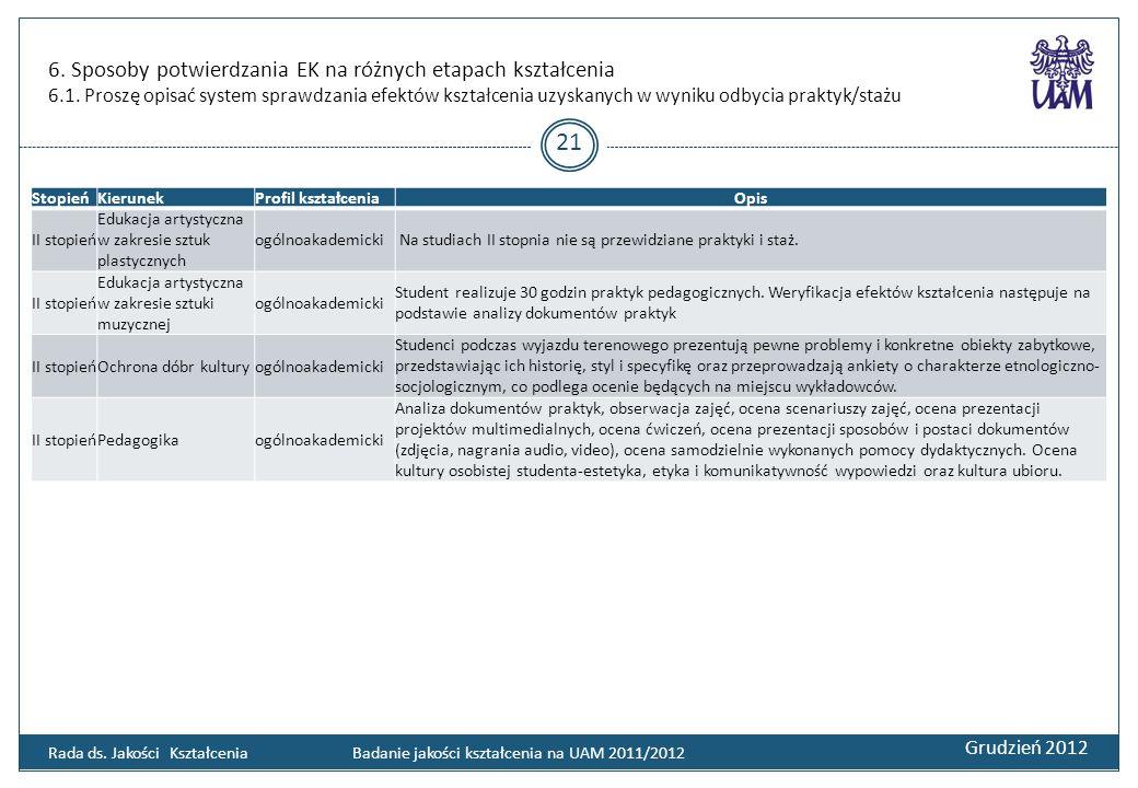 6. Sposoby potwierdzania EK na różnych etapach kształcenia 6.1. Proszę opisać system sprawdzania efektów kształcenia uzyskanych w wyniku odbycia prakt