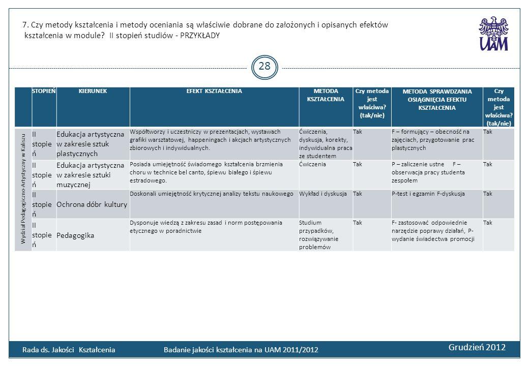 7. Czy metody kształcenia i metody oceniania są właściwie dobrane do założonych i opisanych efektów kształcenia w module? II stopień studiów - PRZYKŁA
