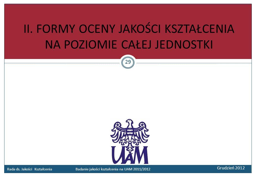 Rada ds. Jakości Kształcenia Badanie jakości kształcenia na UAM 2011/2012 Grudzień 2012 II. FORMY OCENY JAKOŚCI KSZTAŁCENIA NA POZIOMIE CAŁEJ JEDNOSTK