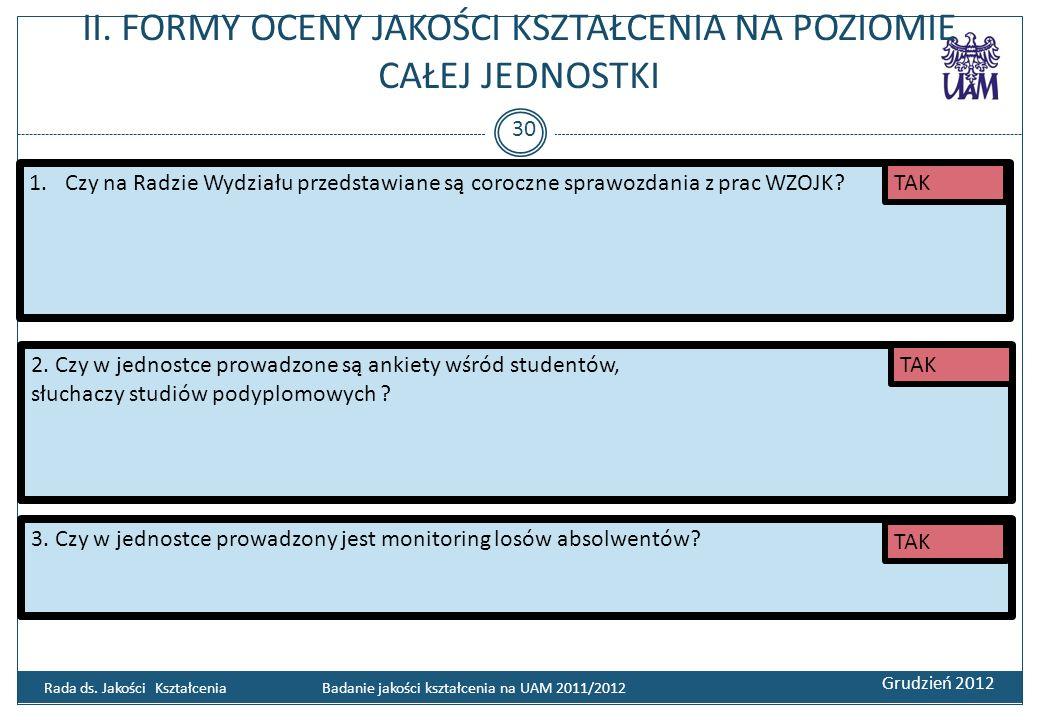 II. FORMY OCENY JAKOŚCI KSZTAŁCENIA NA POZIOMIE CAŁEJ JEDNOSTKI Grudzień 2012 30 Rada ds. Jakości Kształcenia Badanie jakości kształcenia na UAM 2011/