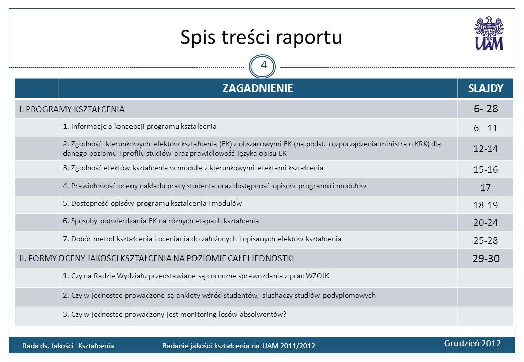 Spis treści raportu Grudzień 2012 4 Rada ds. Jakości Kształcenia Badanie jakości kształcenia na UAM 2011/2012 ZAGADNIENIESLAJDY I. PROGRAMY KSZTAŁCENI