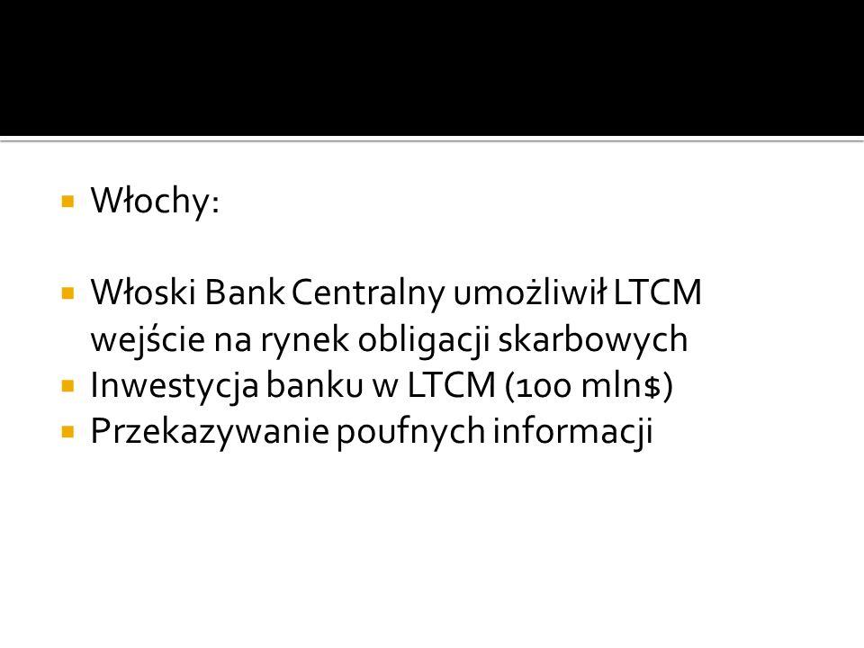 Włochy: Włoski Bank Centralny umożliwił LTCM wejście na rynek obligacji skarbowych Inwestycja banku w LTCM (100 mln$) Przekazywanie poufnych informacji
