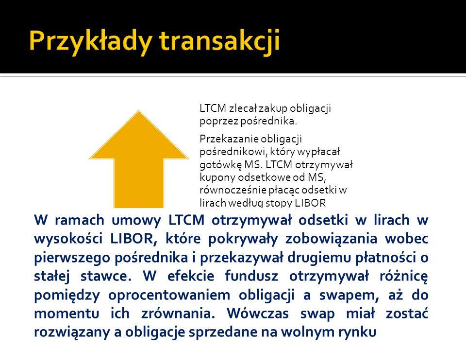 LTCM zlecał zakup obligacji poprzez pośrednika.