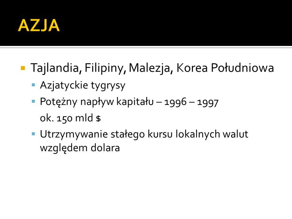 Tajlandia, Filipiny, Malezja, Korea Południowa Azjatyckie tygrysy Potężny napływ kapitału – 1996 – 1997 ok.
