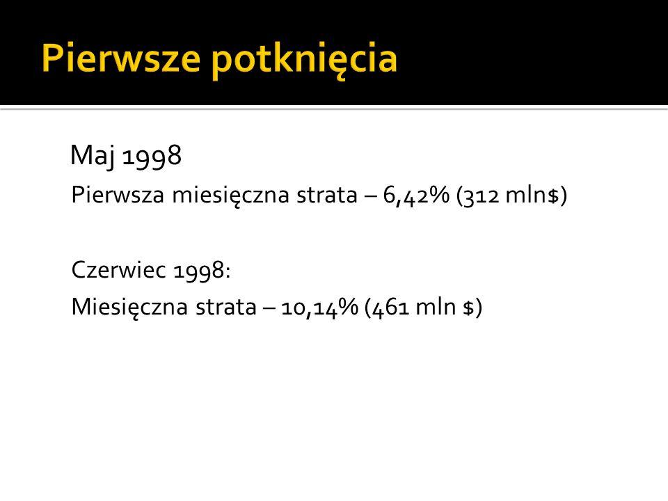 Maj 1998 Pierwsza miesięczna strata – 6,42% (312 mln$) Czerwiec 1998: Miesięczna strata – 10,14% (461 mln $)