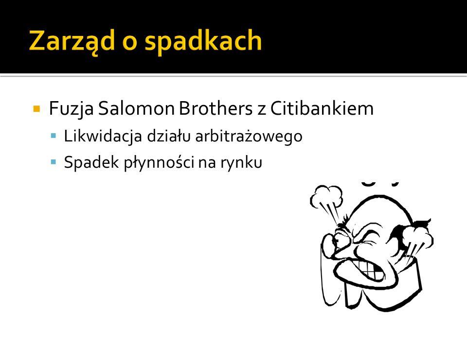 Fuzja Salomon Brothers z Citibankiem Likwidacja działu arbitrażowego Spadek płynności na rynku