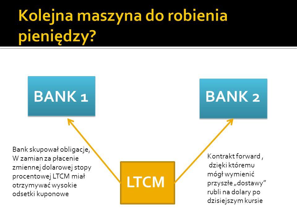 LTCM BANK 1BANK 2 Kontrakt forward, dzięki któremu mógł wymienić przyszłe dostawy rubli na dolary po dzisiejszym kursie Bank skupował obligacje, W zamian za płacenie zmiennej dolarowej stopy procentowej LTCM miał otrzymywać wysokie odsetki kuponowe