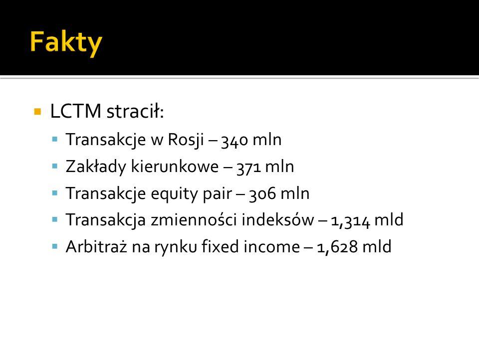 LCTM stracił: Transakcje w Rosji – 340 mln Zakłady kierunkowe – 371 mln Transakcje equity pair – 306 mln Transakcja zmienności indeksów – 1,314 mld Arbitraż na rynku fixed income – 1,628 mld