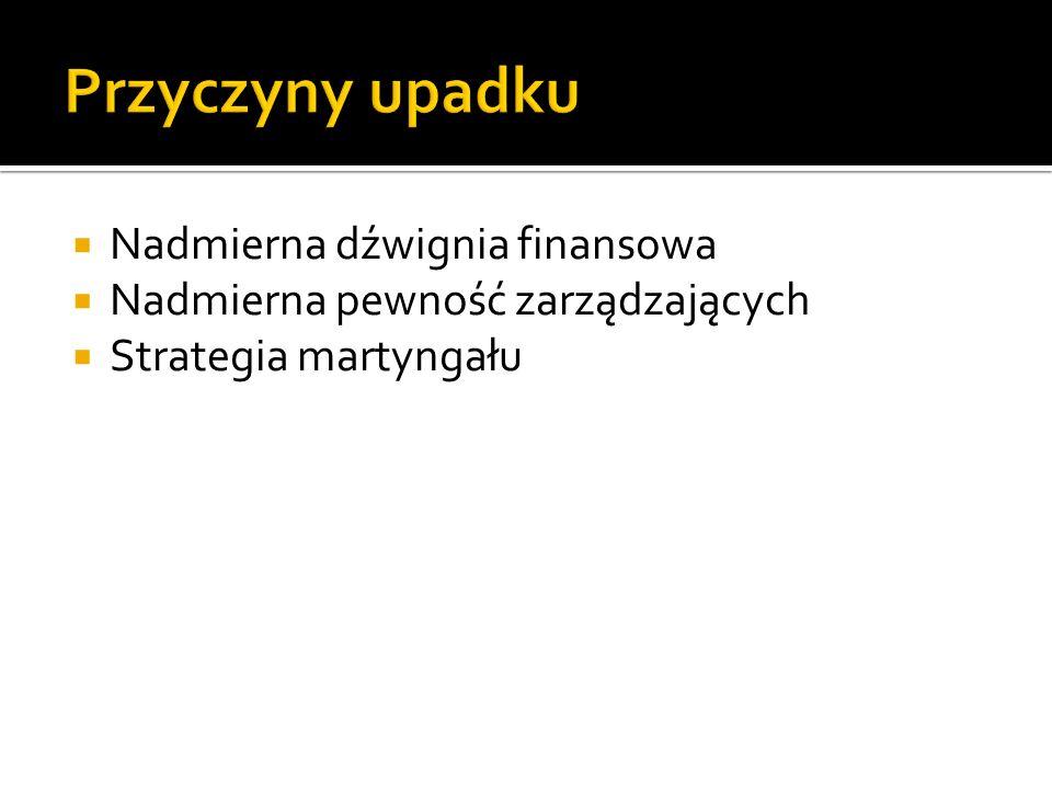 Nadmierna dźwignia finansowa Nadmierna pewność zarządzających Strategia martyngału