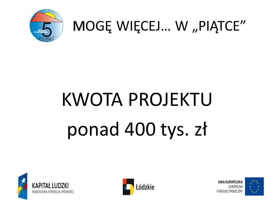 M MOGĘ WIĘCEJ… W PIĄTCE KWOTA PROJEKTU ponad 400 tys. zł